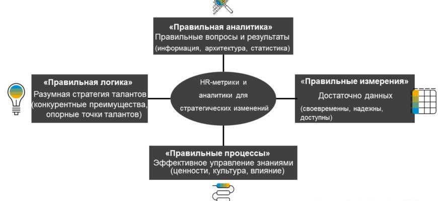 lamp_framework_русский HR